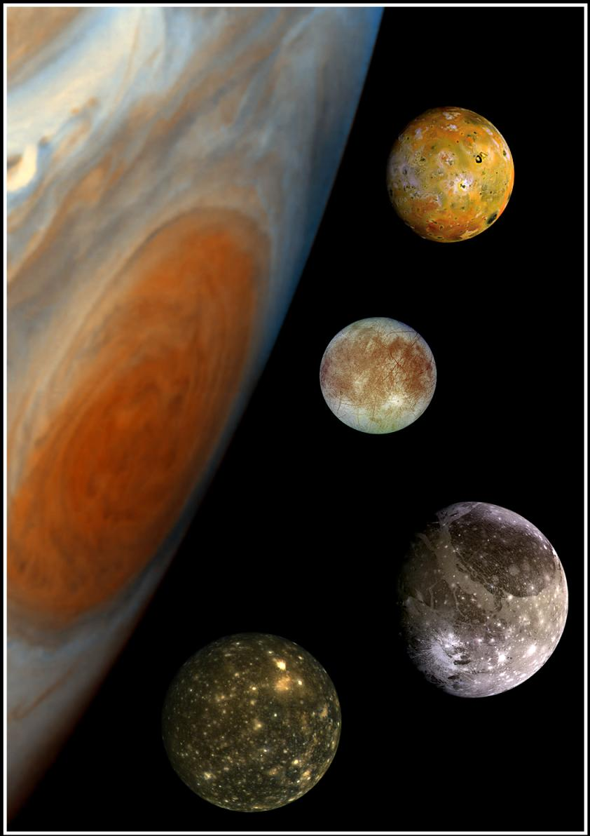 large outer planets - photo #3
